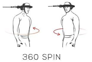 360 Degree Spin Iron Neck Garage Gym Lab